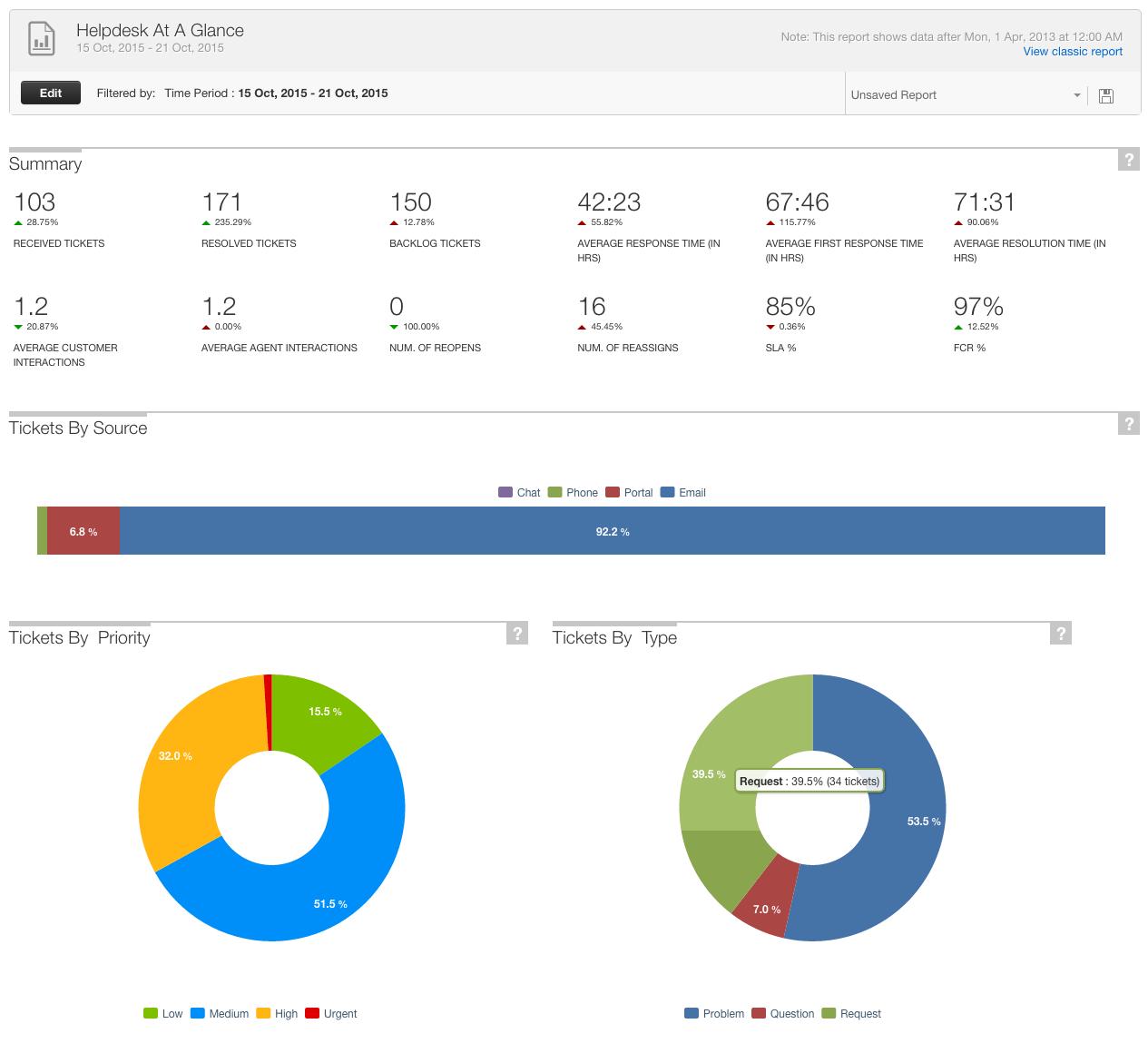 screenshot-kcstech.freshdesk.com 2015-10-23 11-13-31